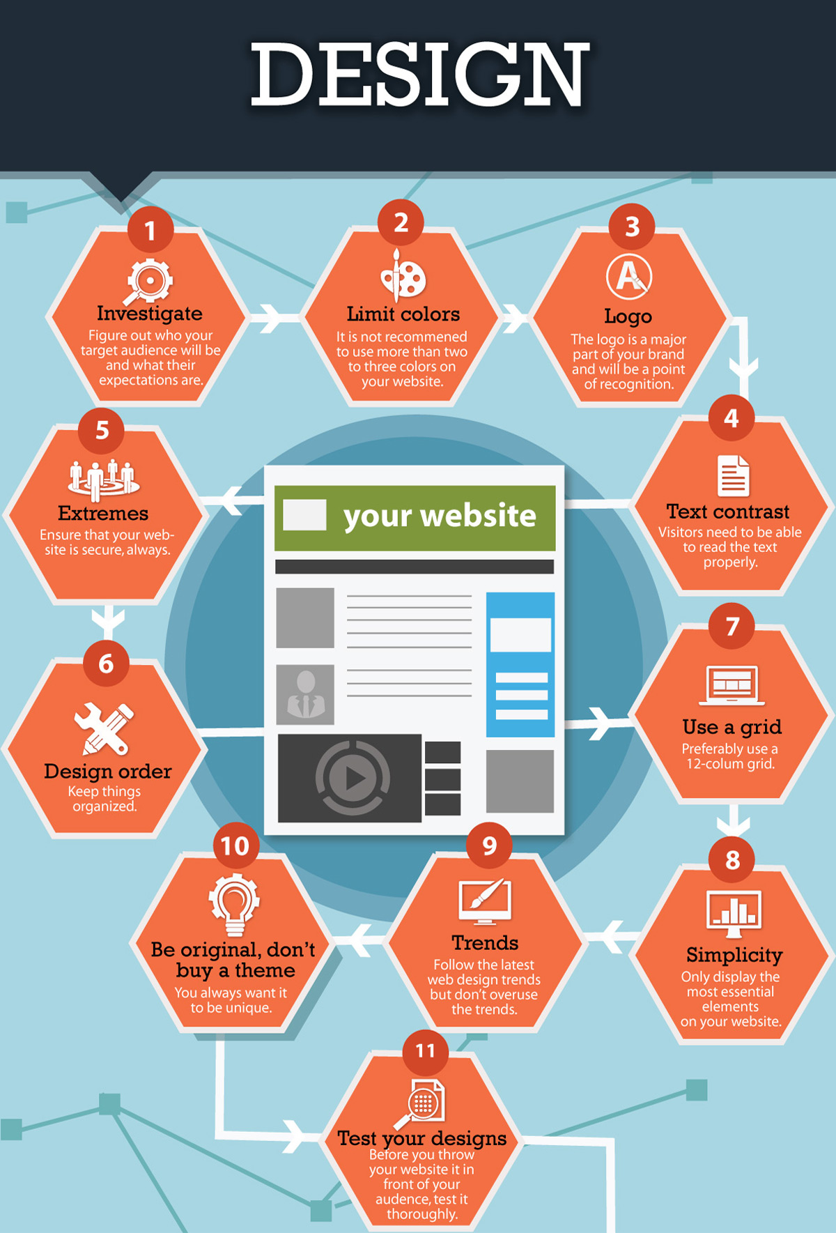 Web design guide: 69 website design tips for breathtaking websites ...