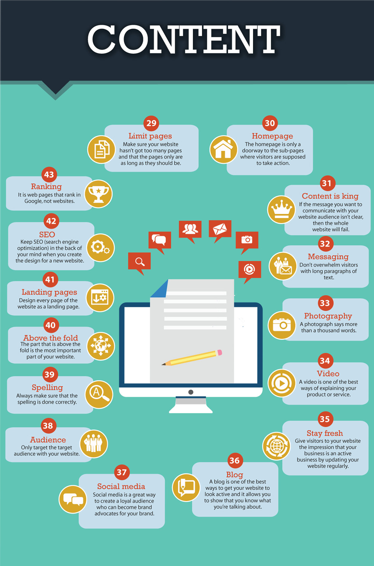 3-web-design-tips-content-infographic.jpg