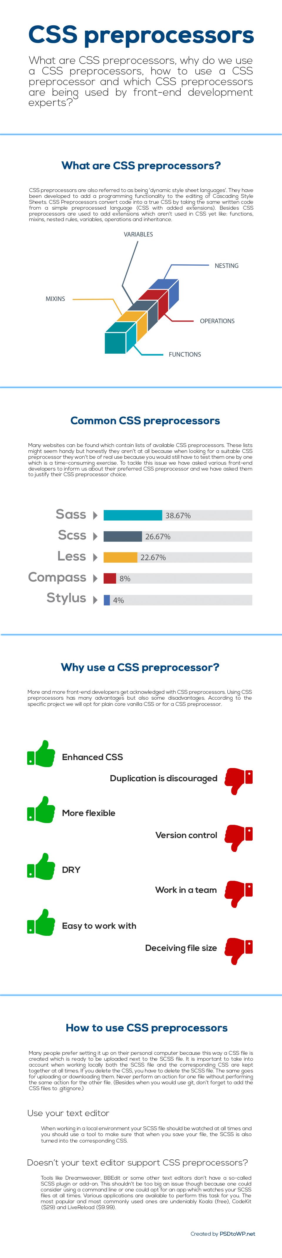 CSS Preprocessors infographic